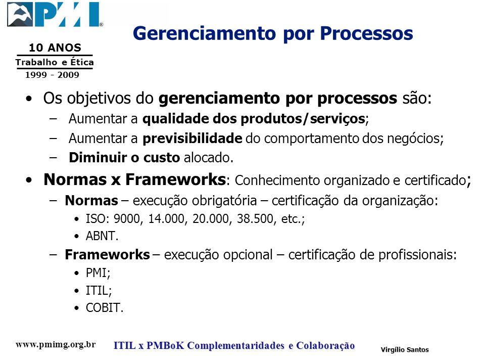 www.pmimg.org.br Trabalho e Ética 10 ANOS 1999 - 2009 ITIL x PMBoK Complementaridades e Colaboração Virgílio Santos Gerenciamento por Processos Os obj