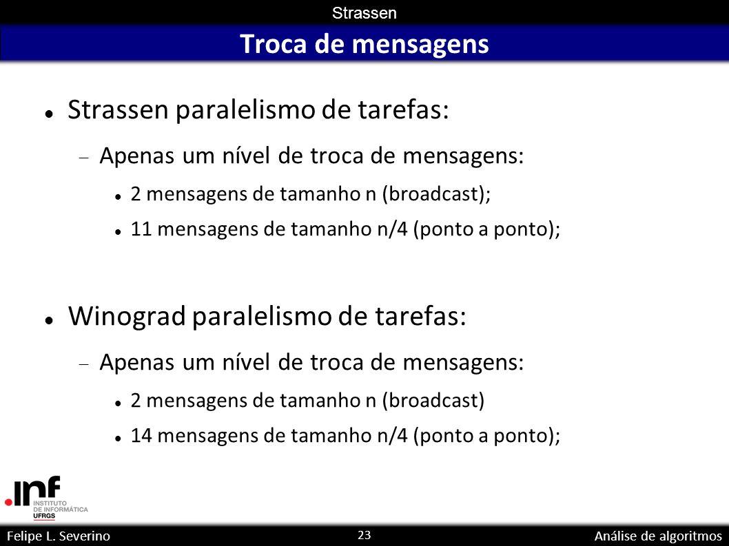 23 Strassen Felipe L. SeverinoAnálise de algoritmos Troca de mensagens Strassen paralelismo de tarefas: Apenas um nível de troca de mensagens: 2 mensa