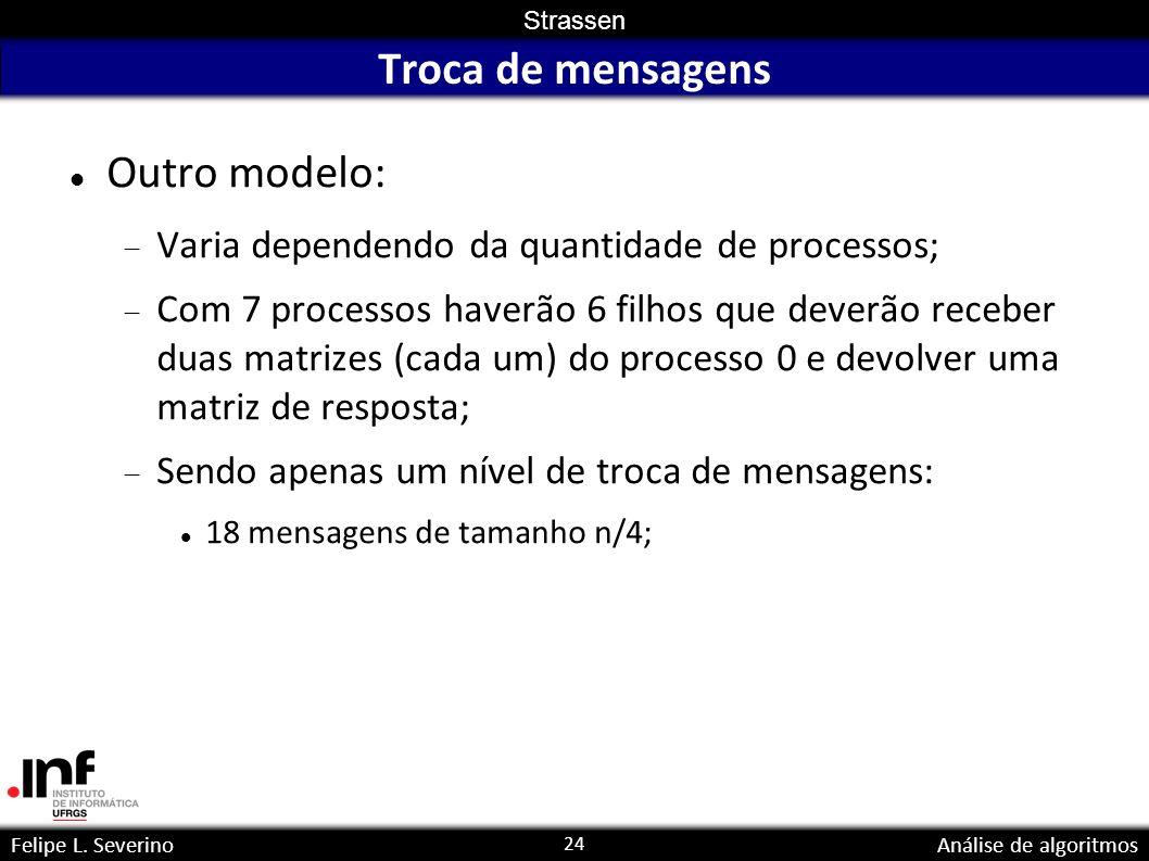 24 Strassen Felipe L. SeverinoAnálise de algoritmos Troca de mensagens Outro modelo: Varia dependendo da quantidade de processos; Com 7 processos have