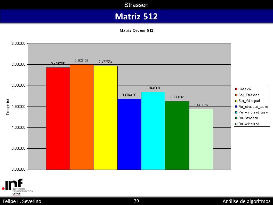 29 Strassen Felipe L. SeverinoAnálise de algoritmos Matriz 512