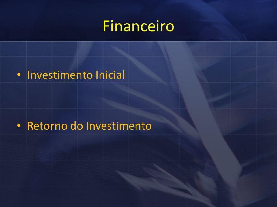 Financeiro Investimento Inicial Retorno do Investimento