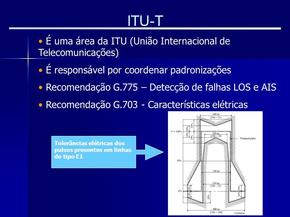 ITU-T É uma área da ITU (União Internacional de Telecomunicações) É responsável por coordenar padronizações Recomendação G.775 – Detecção de falhas LO