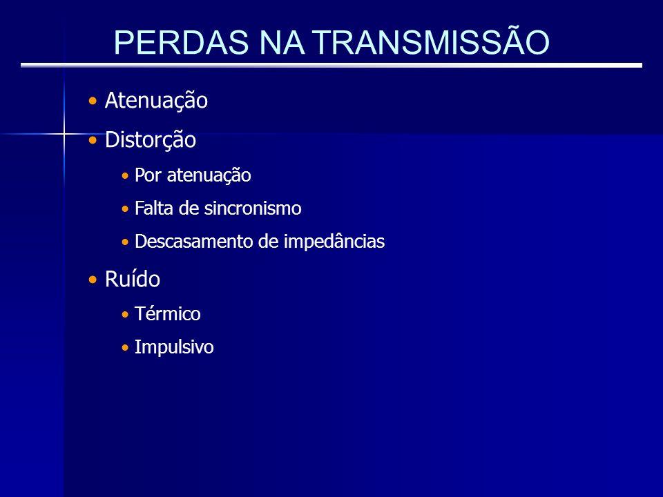 PERDAS NA TRANSMISSÃO Atenuação Distorção Por atenuação Falta de sincronismo Descasamento de impedâncias Ruído Térmico Impulsivo