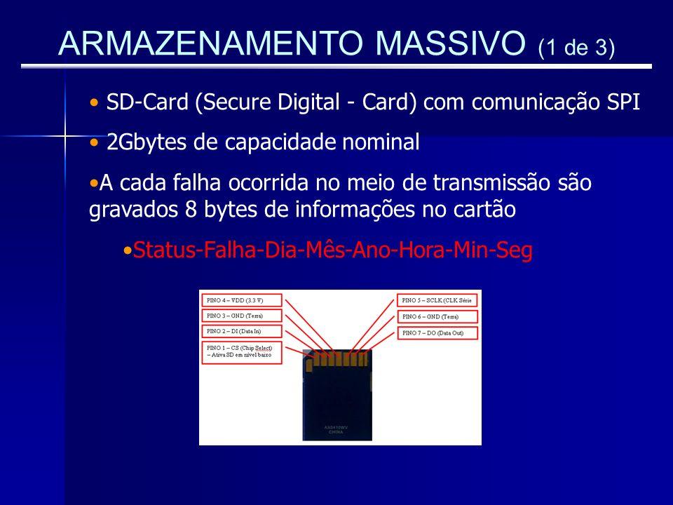 ARMAZENAMENTO MASSIVO (1 de 3) SD-Card (Secure Digital - Card) com comunicação SPI 2Gbytes de capacidade nominal A cada falha ocorrida no meio de tran