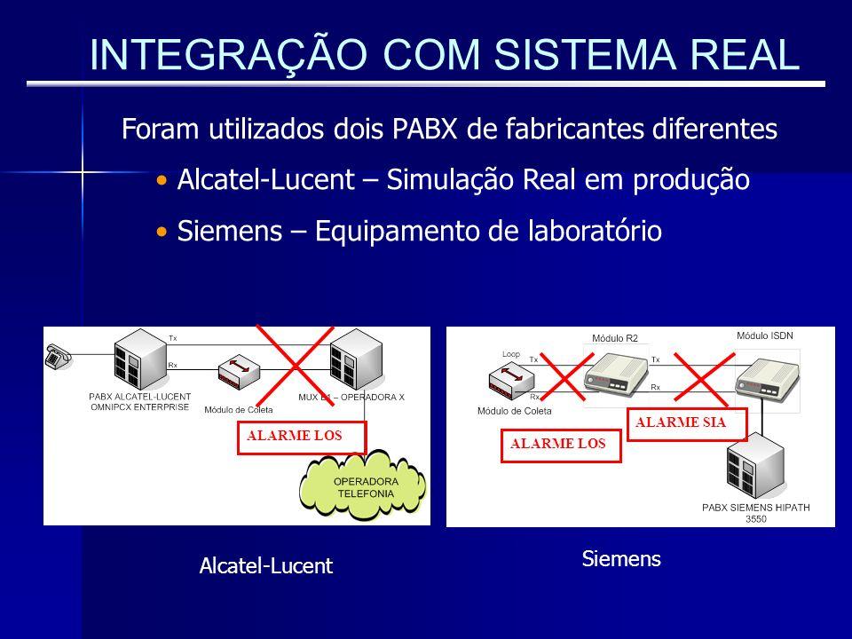 INTEGRAÇÃO COM SISTEMA REAL Foram utilizados dois PABX de fabricantes diferentes Alcatel-Lucent – Simulação Real em produção Siemens – Equipamento de