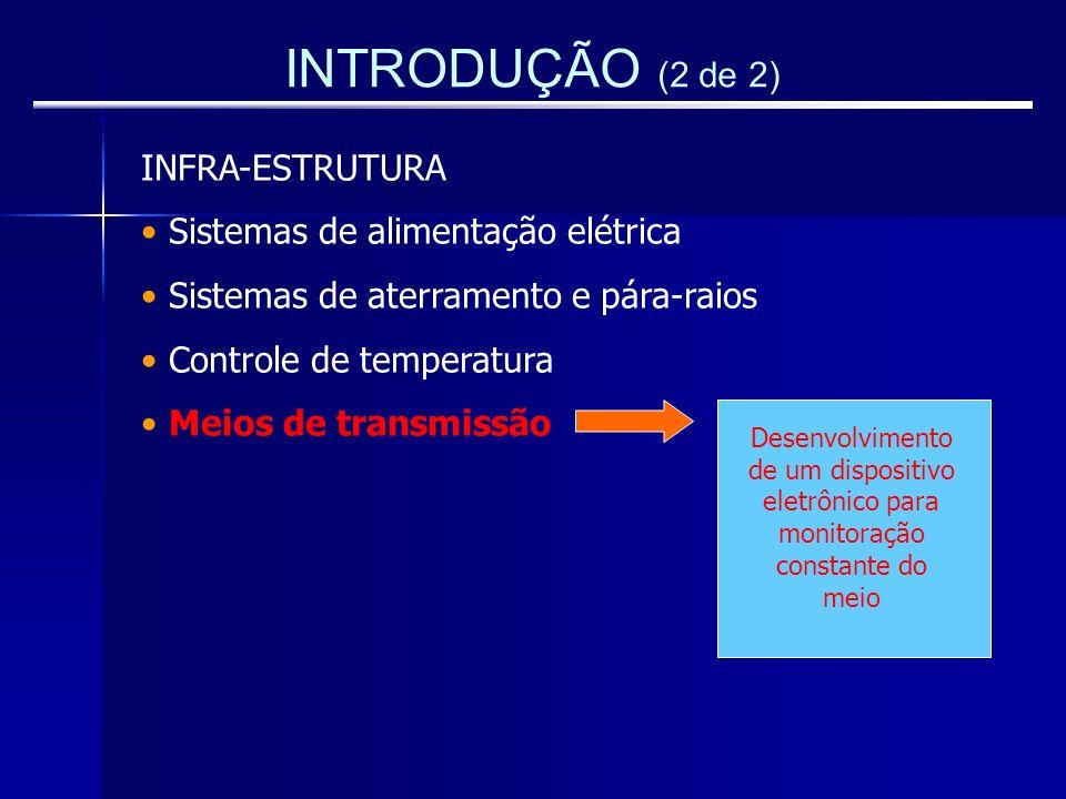 INTRODUÇÃO (2 de 2) INFRA-ESTRUTURA Sistemas de alimentação elétrica Sistemas de aterramento e pára-raios Controle de temperatura Meios de transmissão