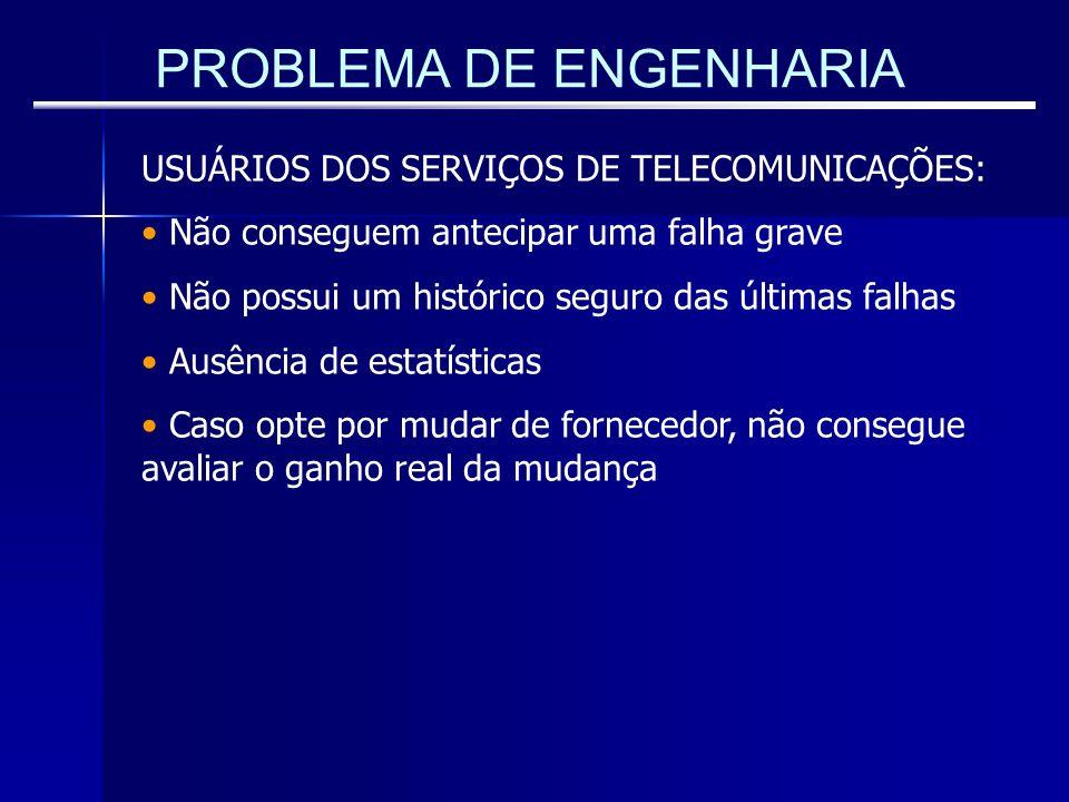 PROBLEMA DE ENGENHARIA USUÁRIOS DOS SERVIÇOS DE TELECOMUNICAÇÕES: Não conseguem antecipar uma falha grave Não possui um histórico seguro das últimas f