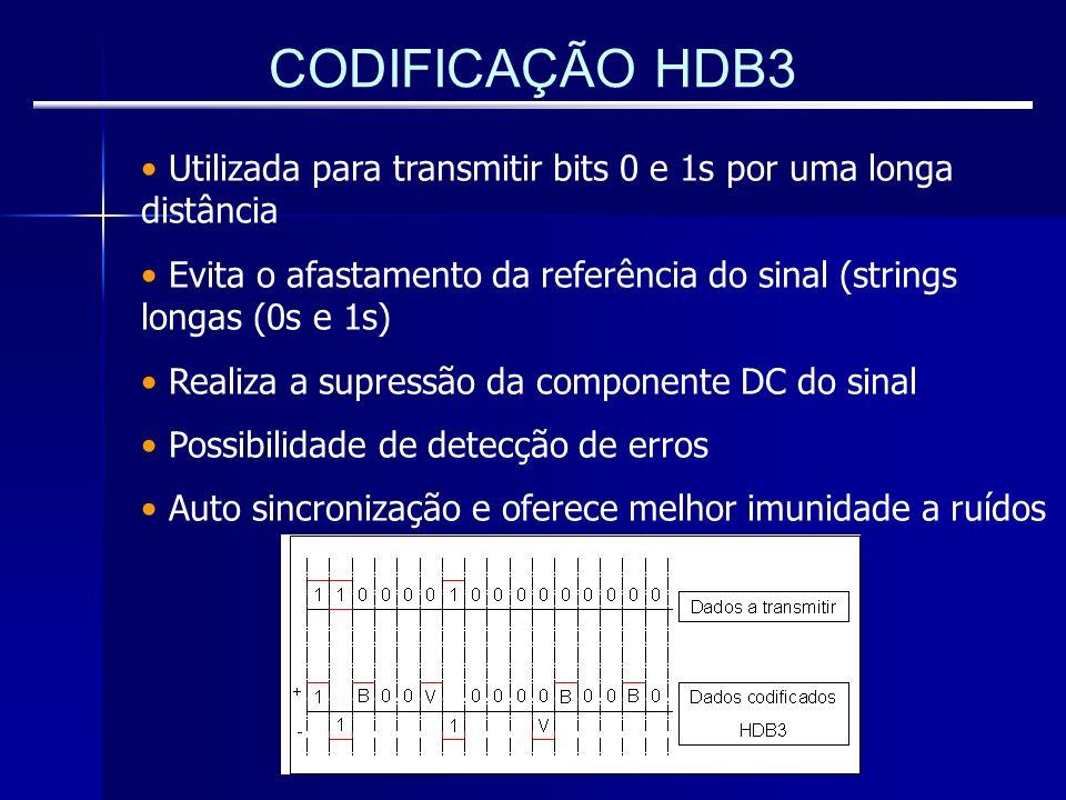 CODIFICAÇÃO HDB3 Utilizada para transmitir bits 0 e 1s por uma longa distância Evita o afastamento da referência do sinal (strings longas (0s e 1s) Re