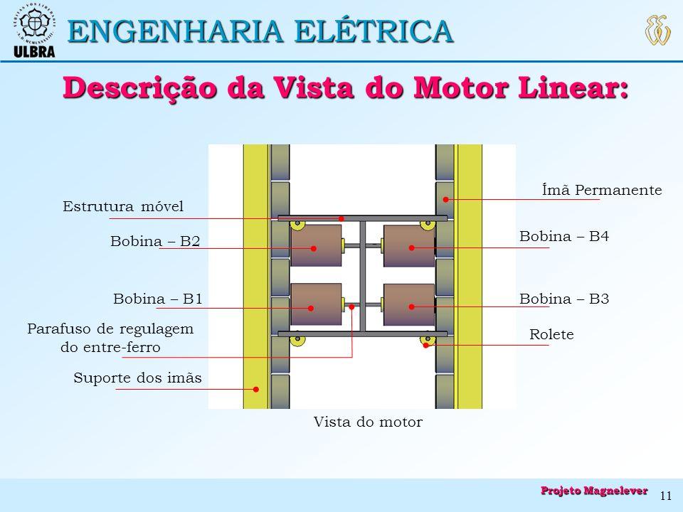 ENGENHARIA ELÉTRICA Descrição da Vista do Motor Linear: Descrição da Vista do Motor Linear: Ímã Permanente Bobina – B1 Estrutura móvel Rolete Parafuso