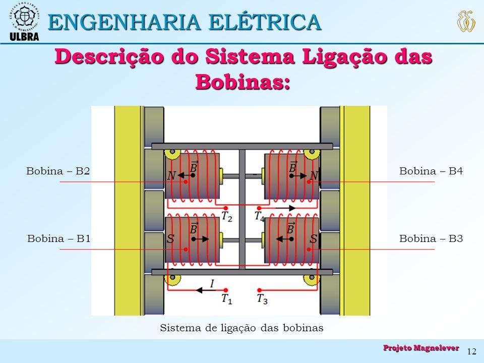 ENGENHARIA ELÉTRICA Descrição do Sistema Ligação das Bobinas: Descrição do Sistema Ligação das Bobinas: Sistema de ligação das bobinas Bobina – B1 Bob