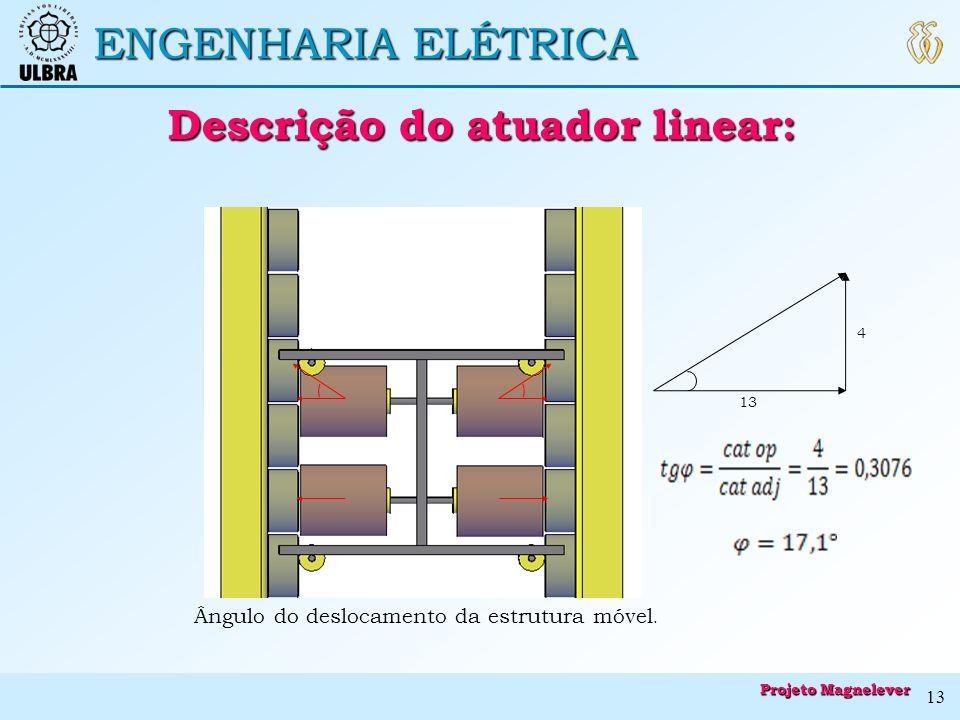 ENGENHARIA ELÉTRICA Descrição do atuador linear: Descrição do atuador linear: Ângulo do deslocamento da estrutura móvel. 4 13 Projeto Magnelever 13