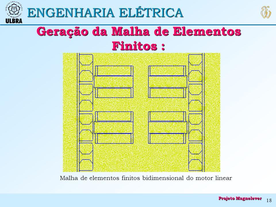 ENGENHARIA ELÉTRICA Geração da Malha de Elementos Finitos : Geração da Malha de Elementos Finitos : Malha de elementos finitos bidimensional do motor