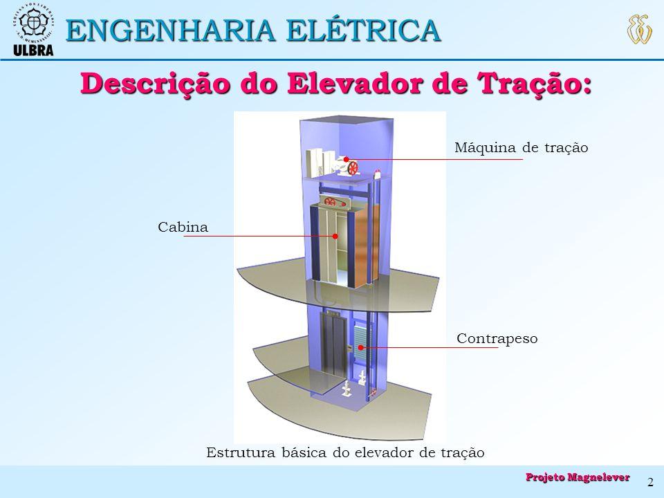 ENGENHARIA ELÉTRICA Descrição do Elevador de Tração: Descrição do Elevador de Tração: Contrapeso Cabina Máquina de tração Estrutura básica do elevador