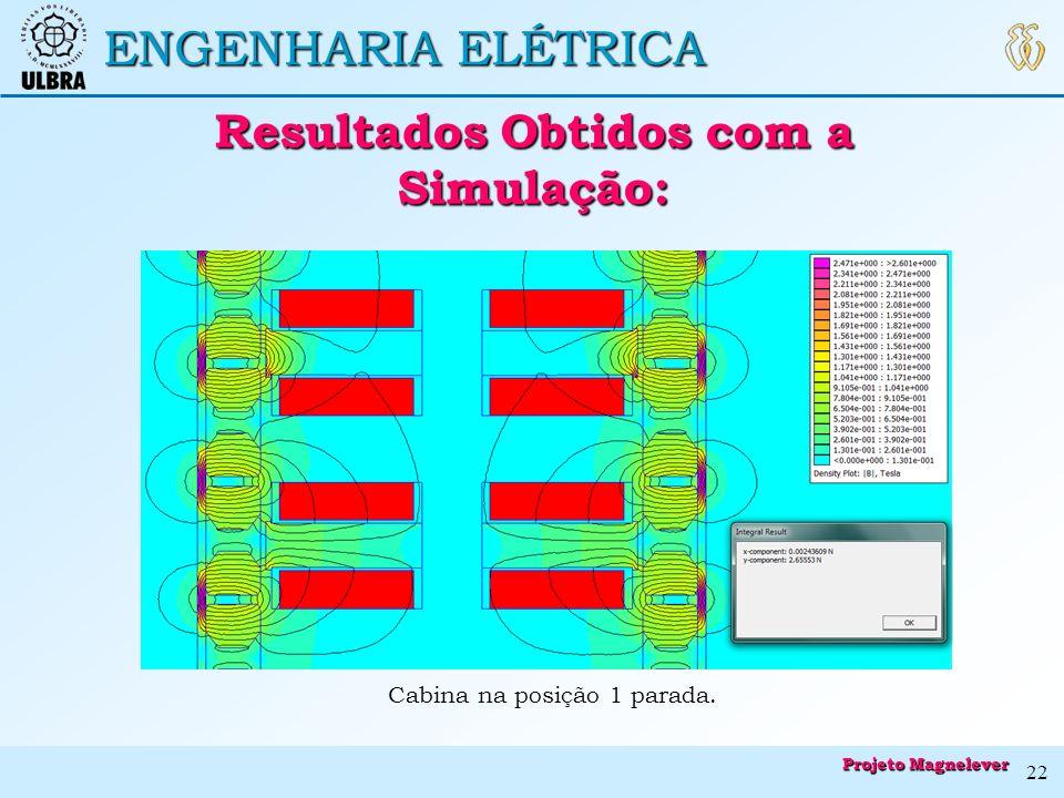 ENGENHARIA ELÉTRICA Cabina na posição 1 parada. Resultados Obtidos com a Simulação: Resultados Obtidos com a Simulação: Projeto Magnelever 22