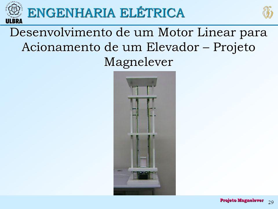 ENGENHARIA ELÉTRICA Desenvolvimento de um Motor Linear para Acionamento de um Elevador – Projeto Magnelever Projeto Magnelever 29