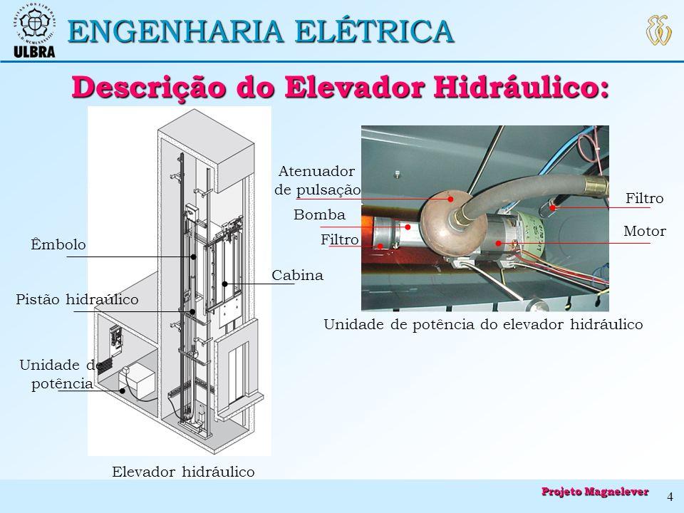 ENGENHARIA ELÉTRICA Descrição do Elevador Hidráulico: Descrição do Elevador Hidráulico: Elevador hidráulico Unidade de potência Pistão hidraúlico Cabi