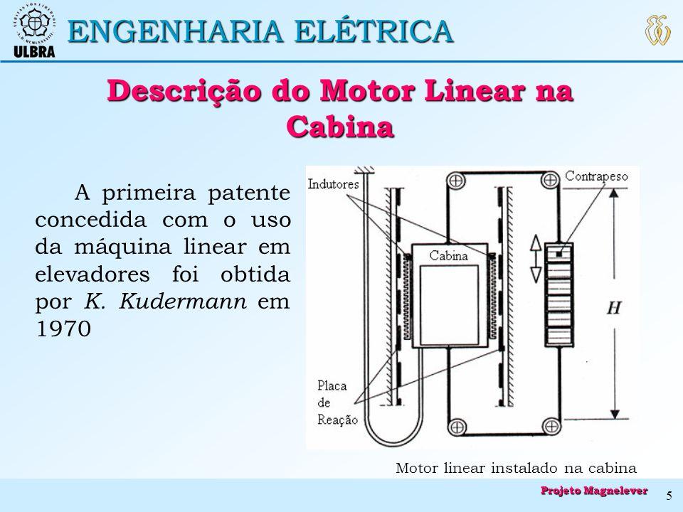 ENGENHARIA ELÉTRICA Descrição do Motor Linear na Cabina Descrição do Motor Linear na Cabina Motor linear instalado na cabina A primeira patente conced