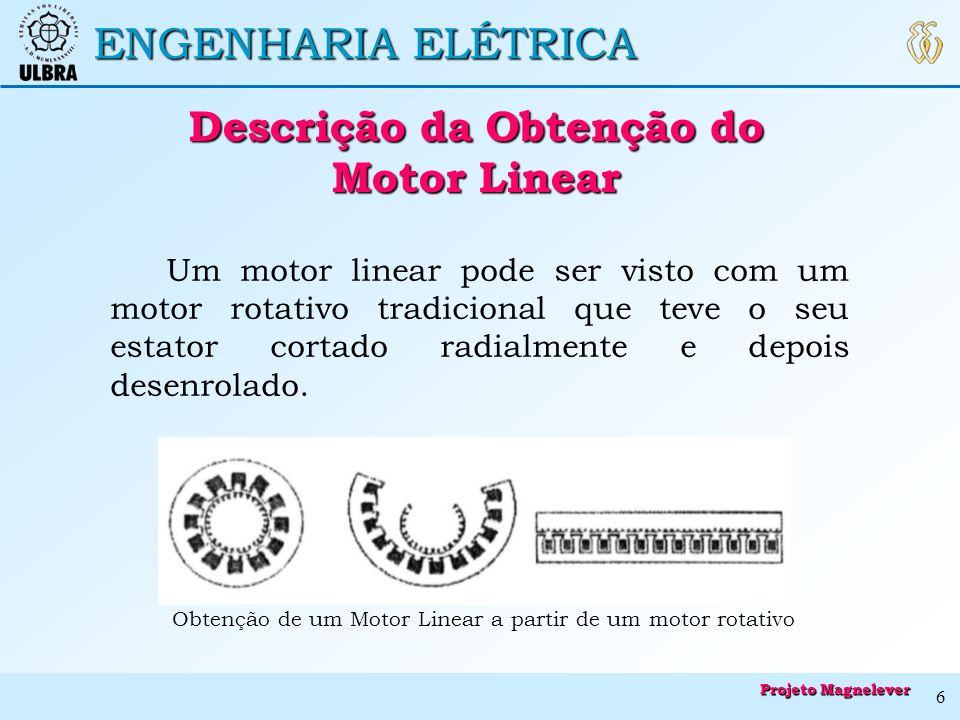 ENGENHARIA ELÉTRICA Descrição da Obtenção do Motor Linear Descrição da Obtenção do Motor Linear Obtenção de um Motor Linear a partir de um motor rotat