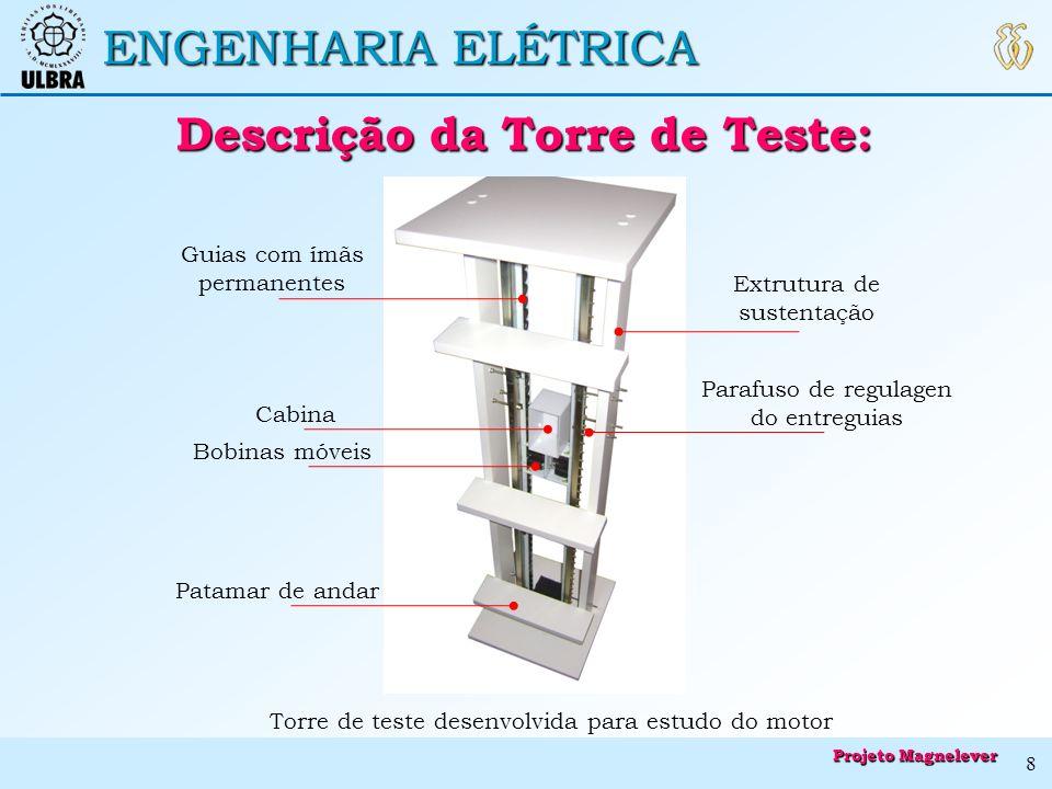ENGENHARIA ELÉTRICA Torre de teste desenvolvida para estudo do motor linear desenvolvido Descrição da Torre de Teste: Descrição da Torre de Teste: Par