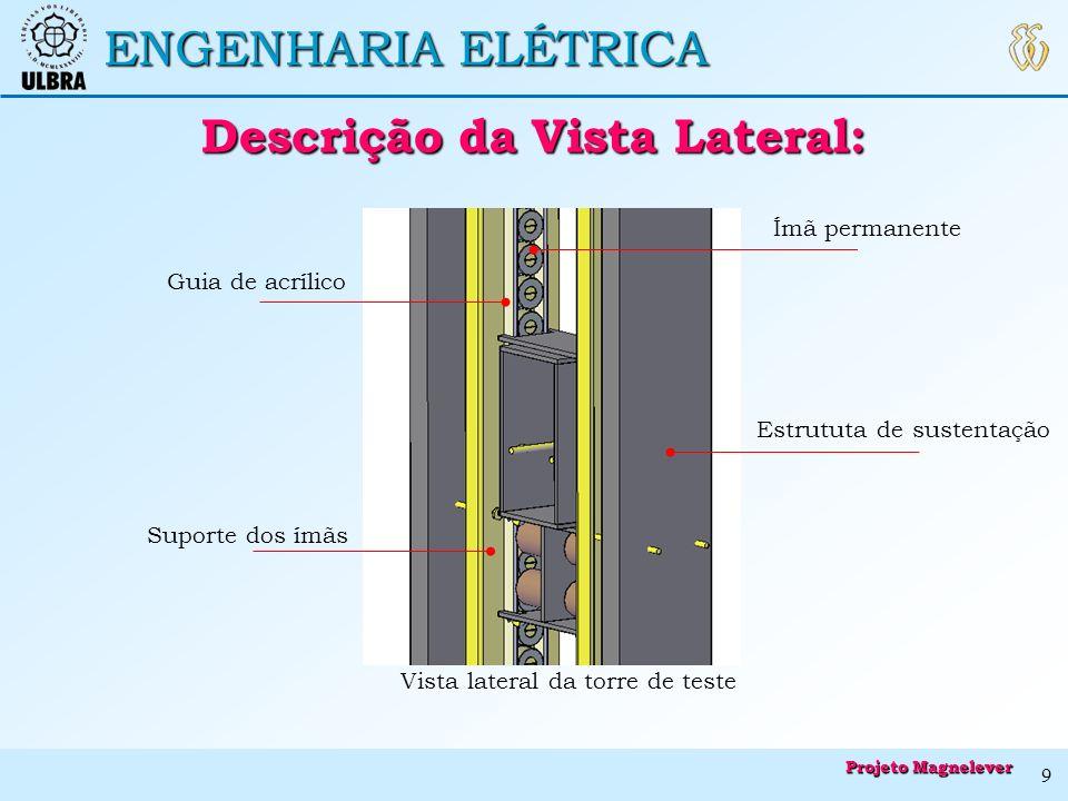 ENGENHARIA ELÉTRICA Ímã permanente Guia de acrílico Estrututa de sustentação Suporte dos ímãs Descrição da Vista Lateral: Descrição da Vista Lateral: