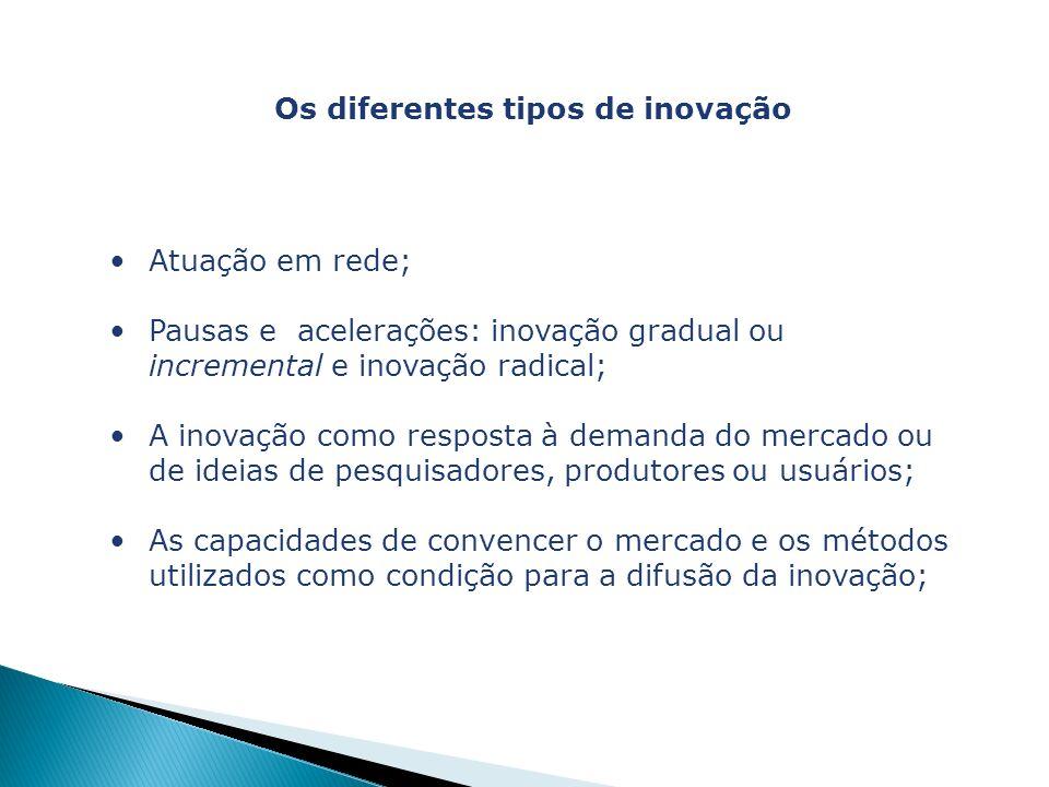 Atuação em rede; Pausas e acelerações: inovação gradual ou incremental e inovação radical; A inovação como resposta à demanda do mercado ou de ideias