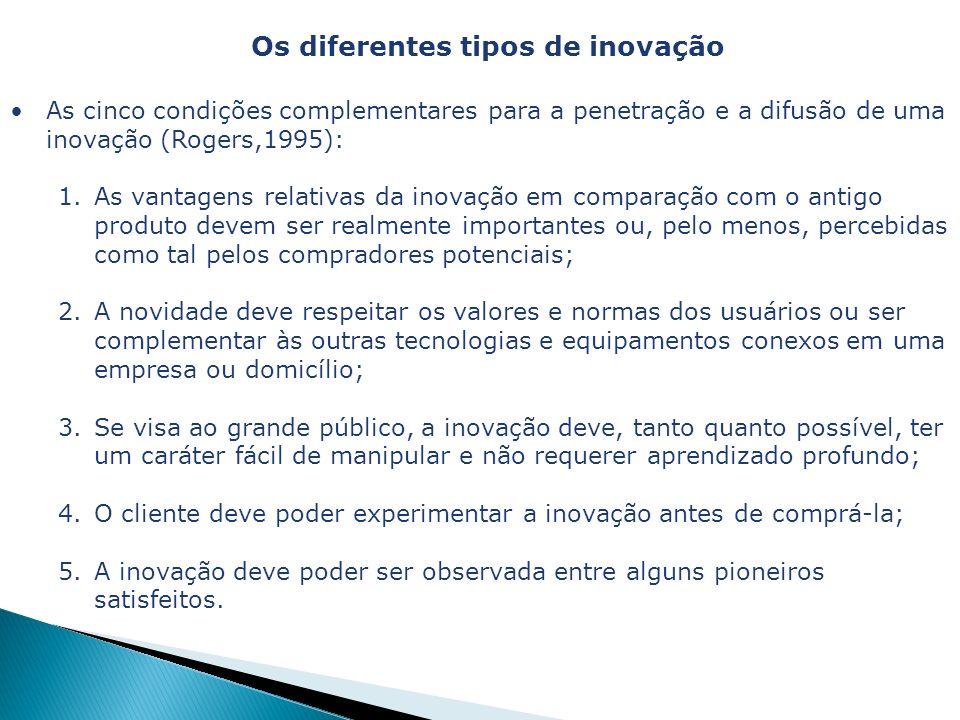 As cinco condições complementares para a penetração e a difusão de uma inovação (Rogers,1995): 1.As vantagens relativas da inovação em comparação com