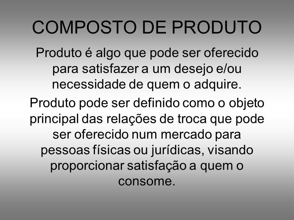COMPOSTO DE PRODUTO Produto é algo que pode ser oferecido para satisfazer a um desejo e/ou necessidade de quem o adquire. Produto pode ser definido co