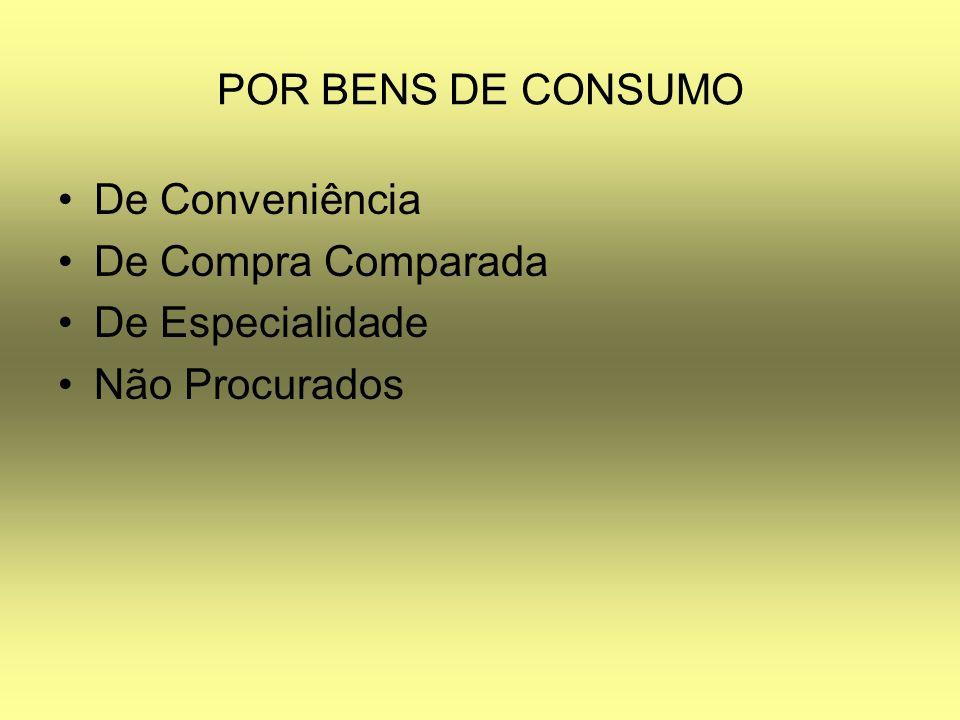POR BENS DE CONSUMO De Conveniência De Compra Comparada De Especialidade Não Procurados