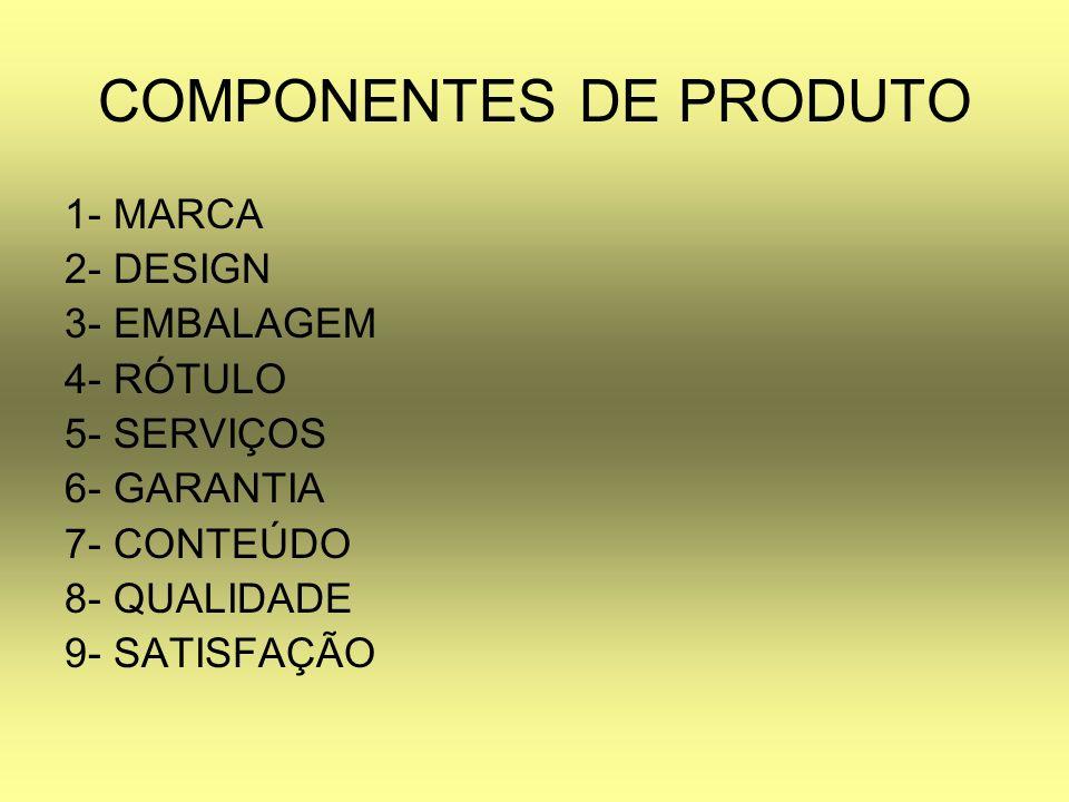 COMPONENTES DE PRODUTO 1- MARCA 2- DESIGN 3- EMBALAGEM 4- RÓTULO 5- SERVIÇOS 6- GARANTIA 7- CONTEÚDO 8- QUALIDADE 9- SATISFAÇÃO