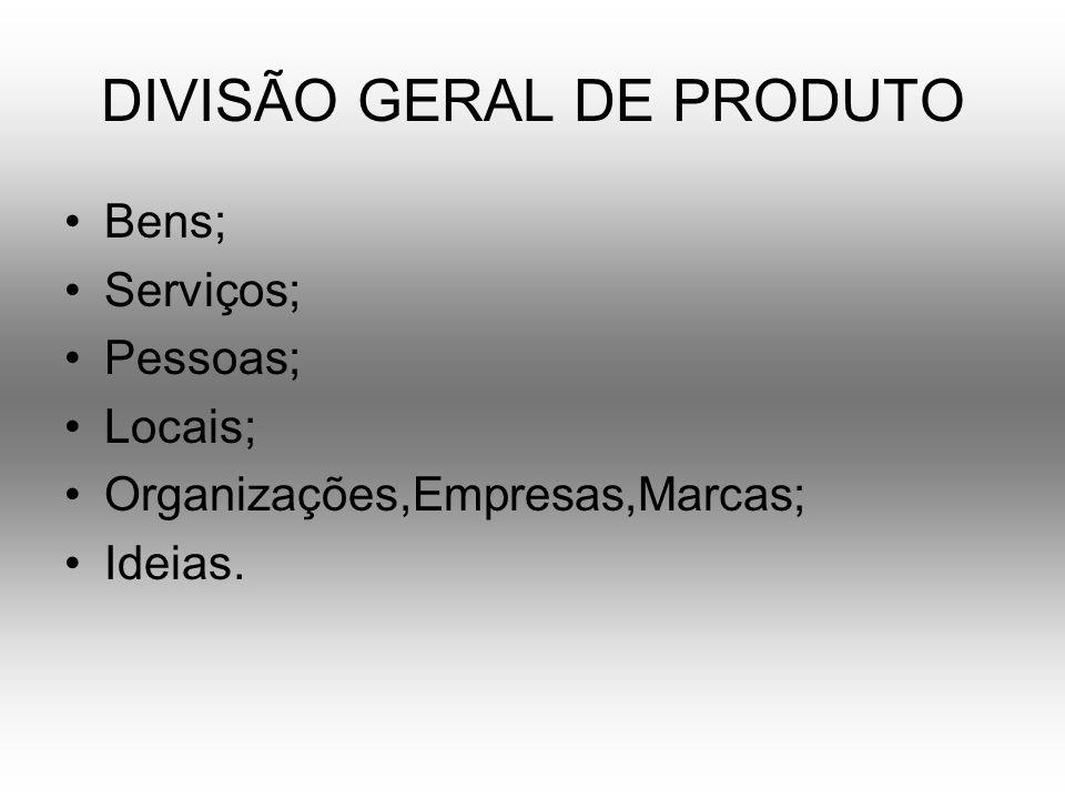 DIVISÃO GERAL DE PRODUTO Bens; Serviços; Pessoas; Locais; Organizações,Empresas,Marcas; Ideias.