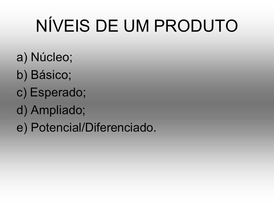 NÍVEIS DE UM PRODUTO a) Núcleo; b) Básico; c) Esperado; d) Ampliado; e) Potencial/Diferenciado.