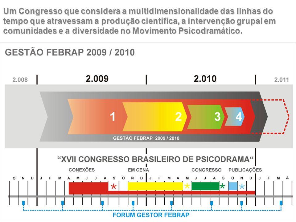 Um Congresso que considera a multidimensionalidade das linhas do tempo que atravessam a produção científica, a intervenção grupal em comunidades e a d