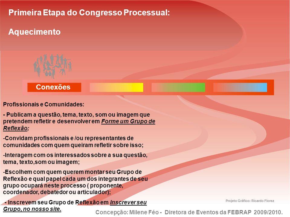 Primeira Etapa do Congresso Processual: Aquecimento Profissionais e Comunidades: - Publicam a questão, tema, texto, som ou imagem que pretendem reflet