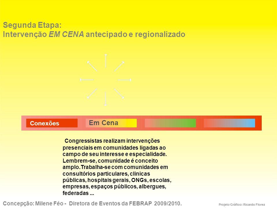 Segunda Etapa: Intervenção EM CENA antecipado e regionalizado Congressistas realizam intervenções presenciais em comunidades ligadas ao campo de seu i