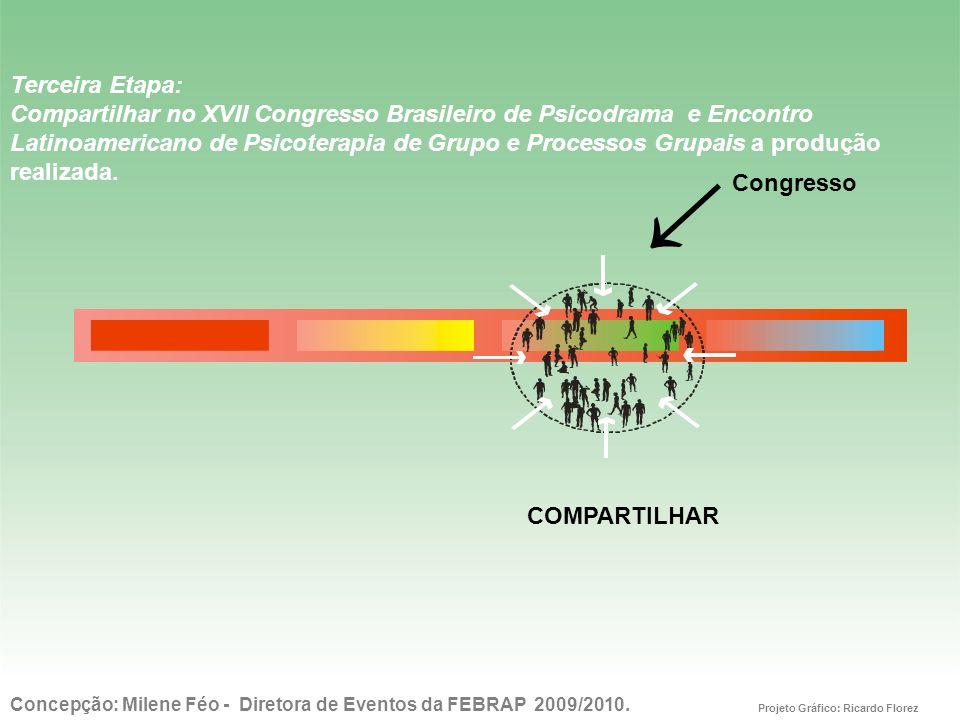 Terceira Etapa: Compartilhar no XVII Congresso Brasileiro de Psicodrama e Encontro Latinoamericano de Psicoterapia de Grupo e Processos Grupais a prod