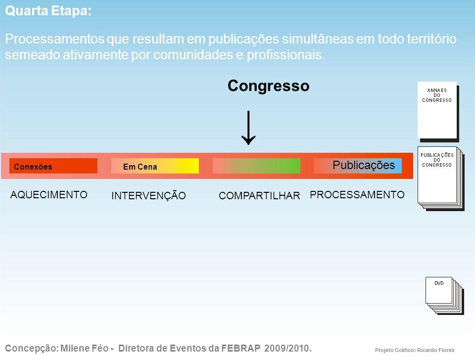 PROJETO: Conexões na Linha do Tempo O PROCESSO Inaugura-se assim um Congresso Processual que vai ao encontro do mundo.