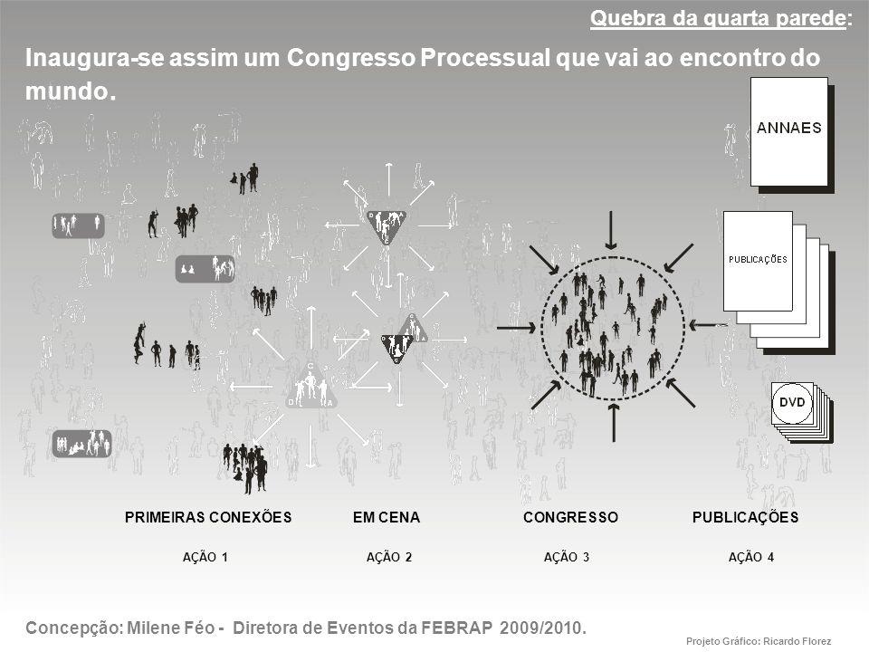 PROJETO: Conexões na Linha do Tempo O PROCESSO Inaugura-se assim um Congresso Processual que vai ao encontro do mundo. AÇÃO 1 PRIMEIRAS CONEXÕESEM CEN
