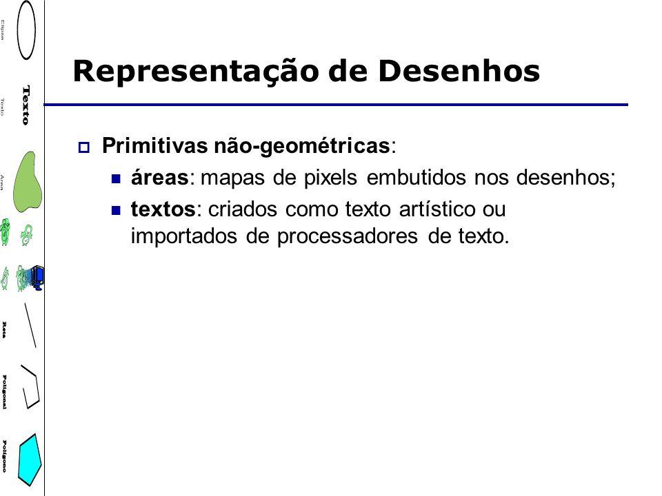 Representação de Desenhos Primitivas não-geométricas: áreas: mapas de pixels embutidos nos desenhos; textos: criados como texto artístico ou importado