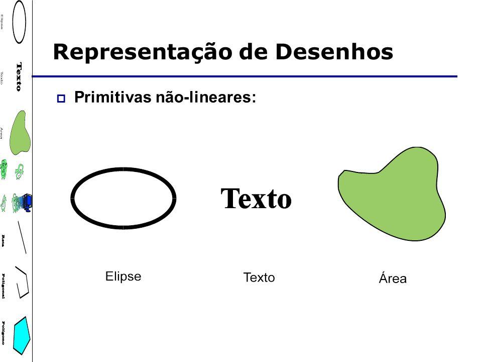 Representação de Desenhos Primitivas não-lineares: