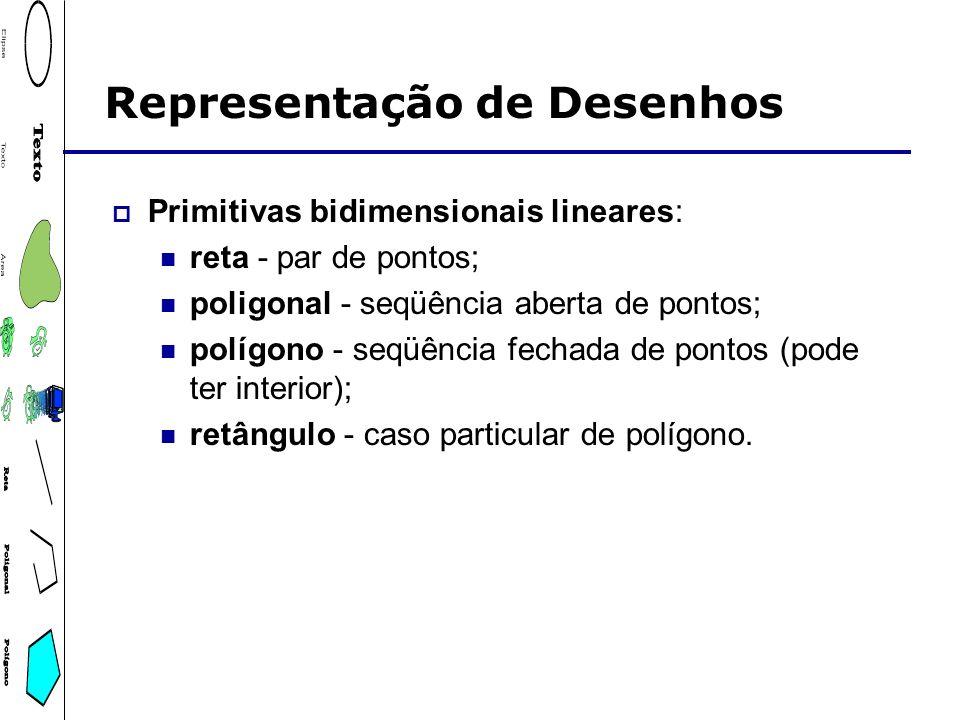 Representação de Desenhos Primitivas bidimensionais lineares: reta - par de pontos; poligonal - seqüência aberta de pontos; polígono - seqüência fecha
