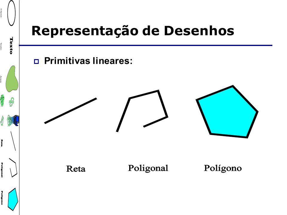 Representação de Desenhos Primitivas lineares: