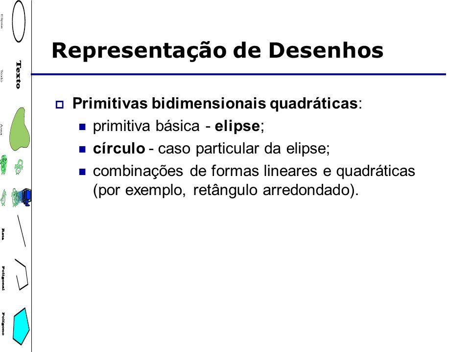 Representação de Desenhos Primitivas bidimensionais quadráticas: primitiva básica - elipse; círculo - caso particular da elipse; combinações de formas