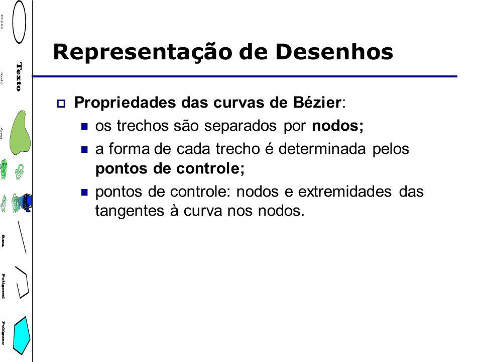 Representação de Desenhos Propriedades das curvas de Bézier: os trechos são separados por nodos; a forma de cada trecho é determinada pelos pontos de