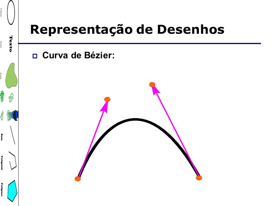 Representação de Desenhos Curva de Bézier: