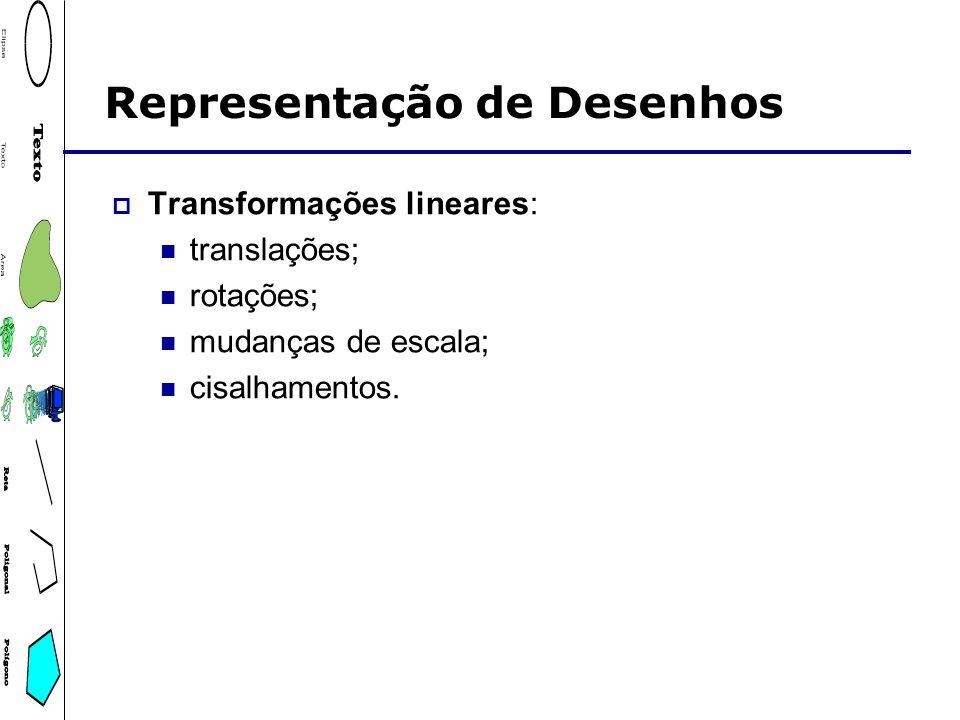 Representação de Desenhos Transformações lineares: translações; rotações; mudanças de escala; cisalhamentos.