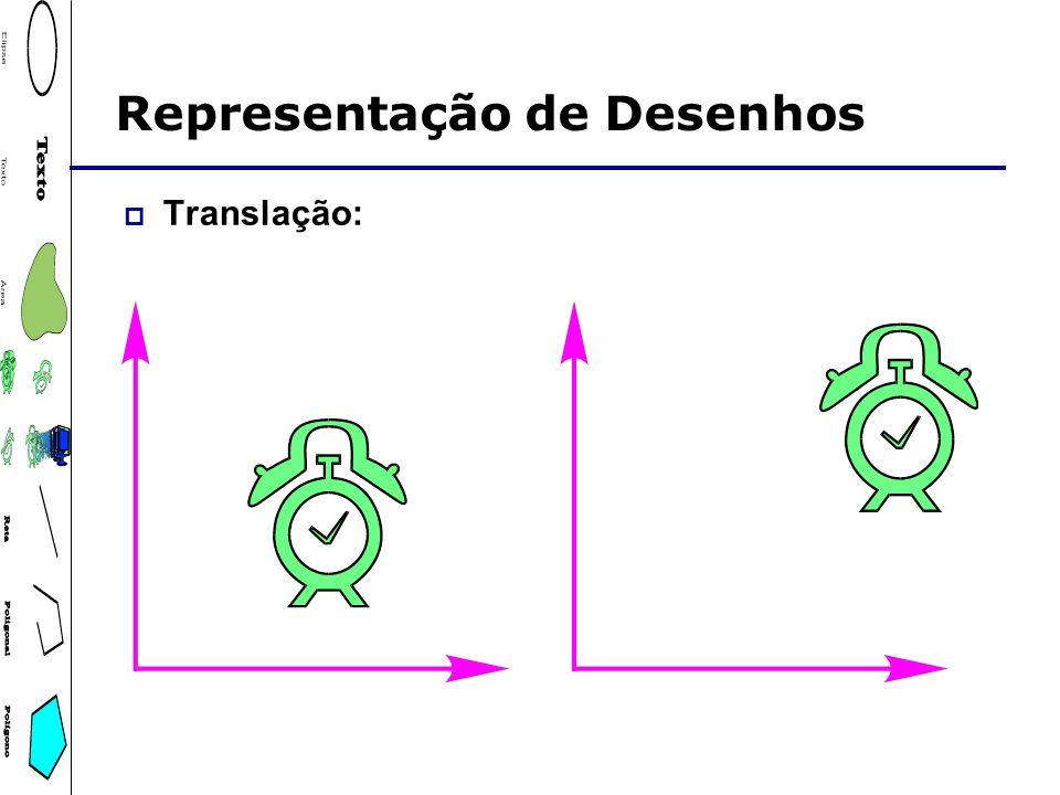 Representação de Desenhos Translação: