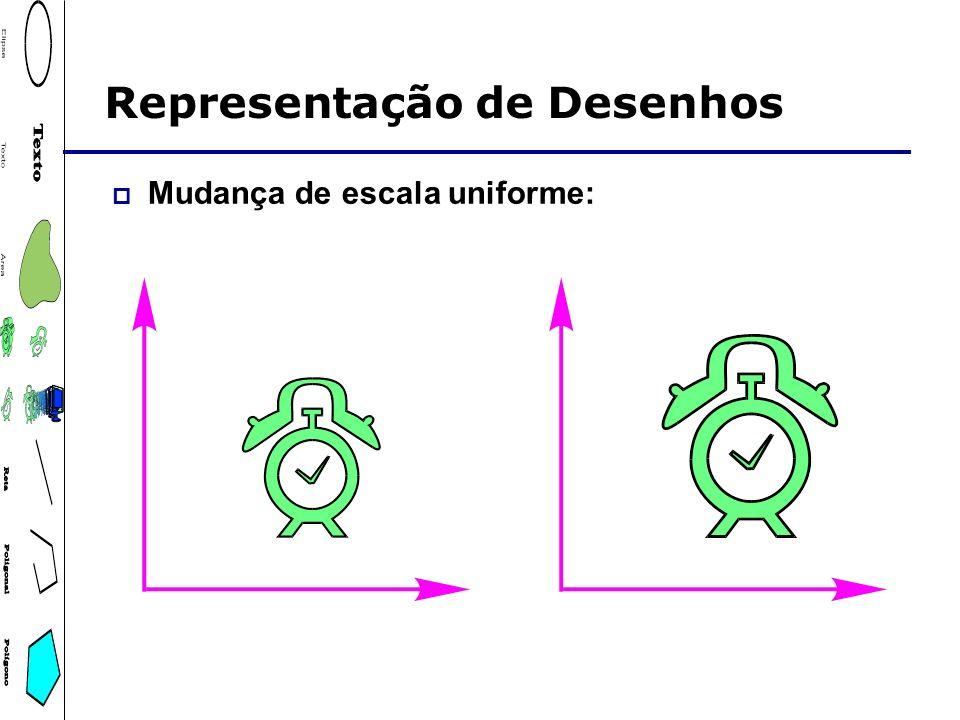 Representação de Desenhos Mudança de escala uniforme:
