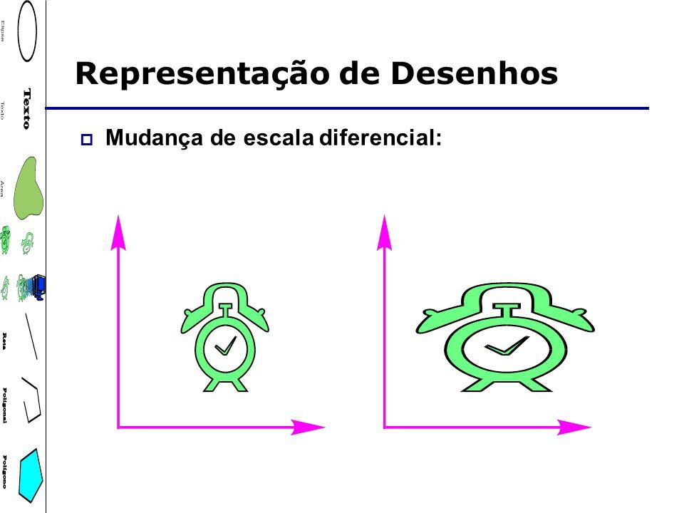 Representação de Desenhos Mudança de escala diferencial: