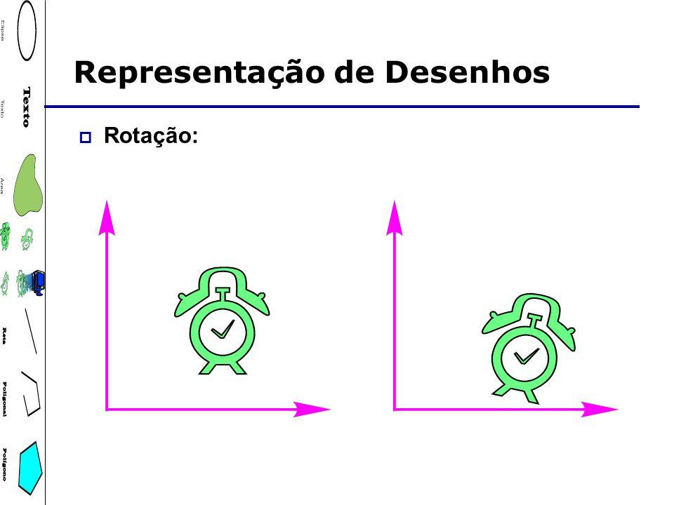 Representação de Desenhos Rotação: