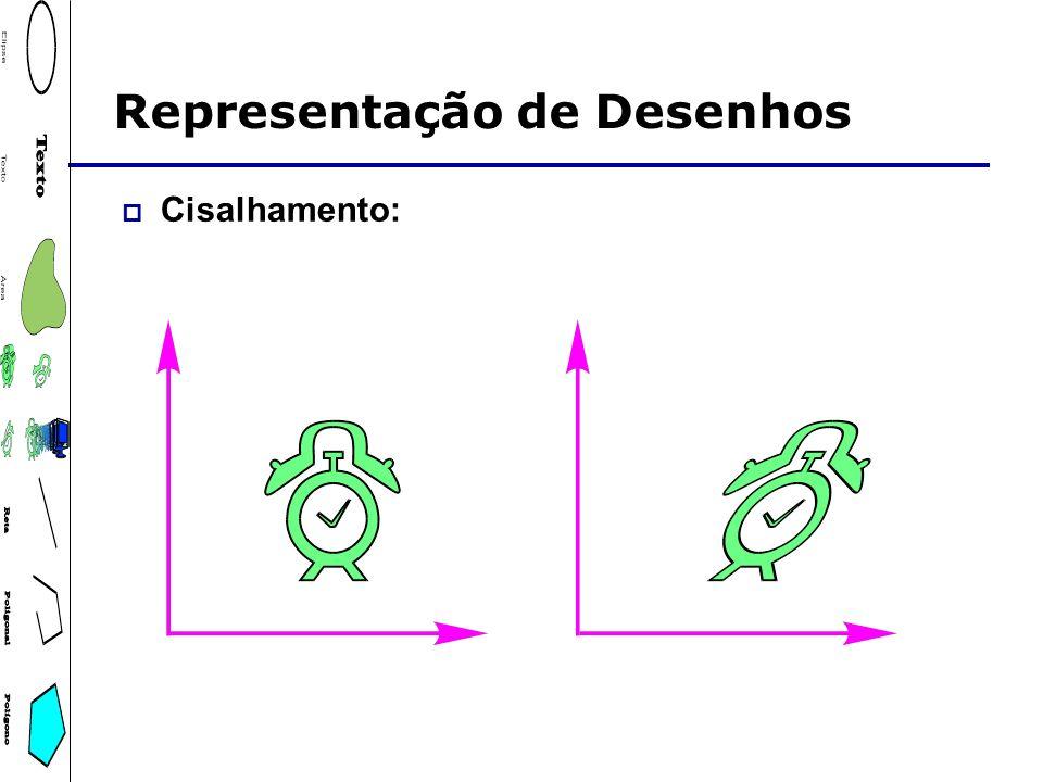 Representação de Desenhos Cisalhamento: